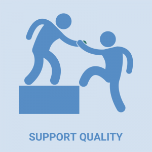 Support Quality
